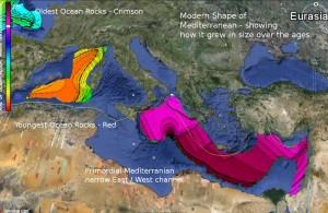 how the mediterranean formedd