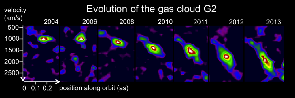 G2 cloud changing in Milky Way center